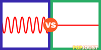 Which is the better electrical current